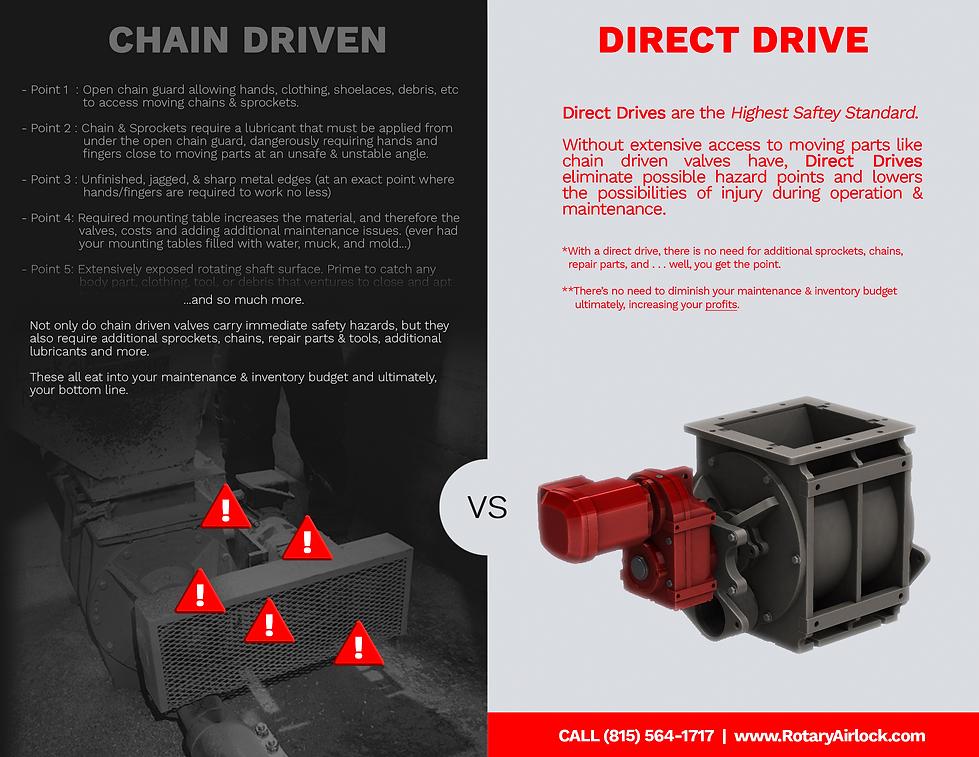Direct Drive Comparison.png