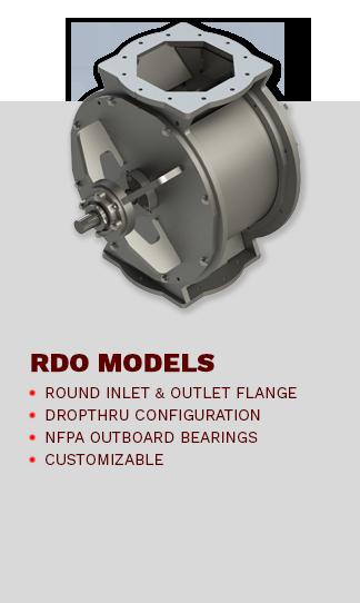 RDO Models Banner.png