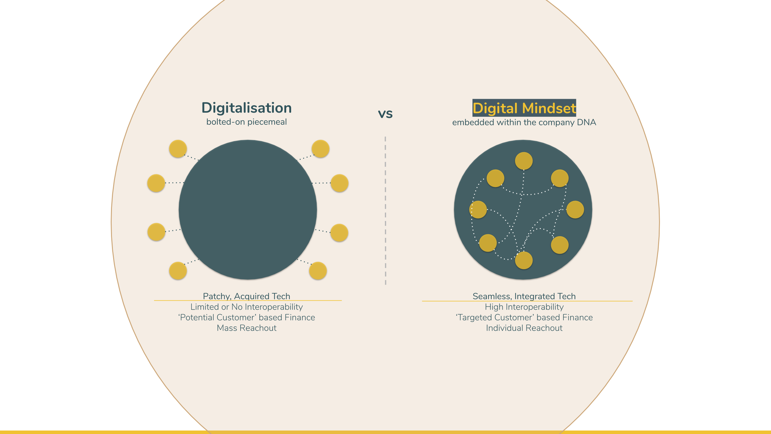 Digital Mindset Graphic.png