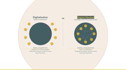 Digital Mindset Graphic.png