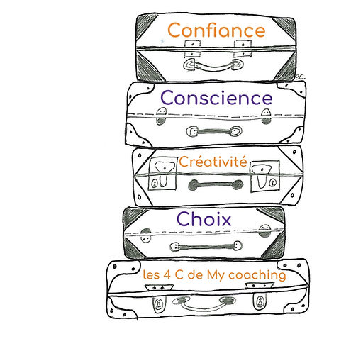 Valises confiance conscience 4C choix créativité