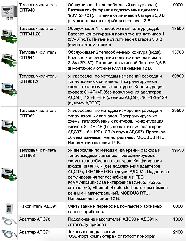 Снимок экрана 2020-06-07 в 09.33.28.png