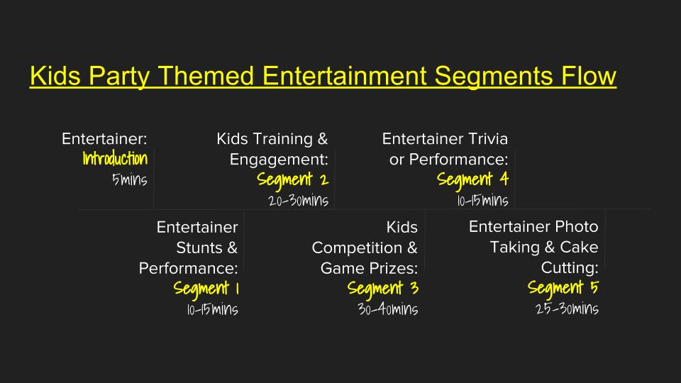 Kids Birthday Party Planner in Singapore - Kids Party Entertainment Package