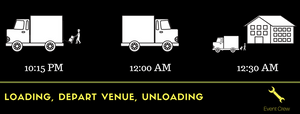 Event Crew and AV Technicians - Loading, Depart, Unloading