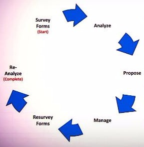 Event Management Company - Proposals