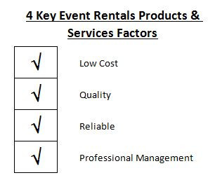Audio Visual Equipment Rental Service - 4 Key Points That Make Electric Dreamz The Perfect Choice