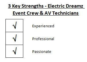 Event Crew | AV Technician | Singapore | Electric Dreamz