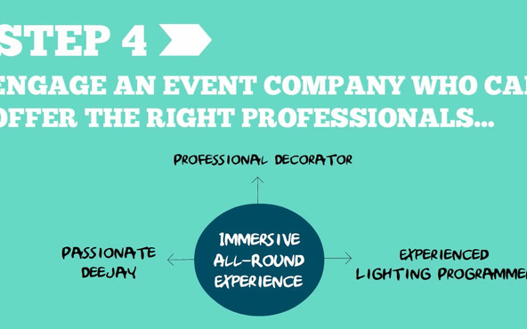 Event Decorations - Lighting - Sound - Immersive Event Environments in Singapore