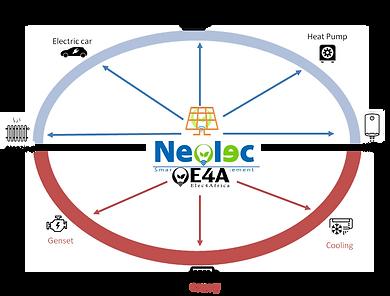 NeolecE4ACircle.png