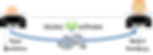 YourBusiness-SmartBusiness.png