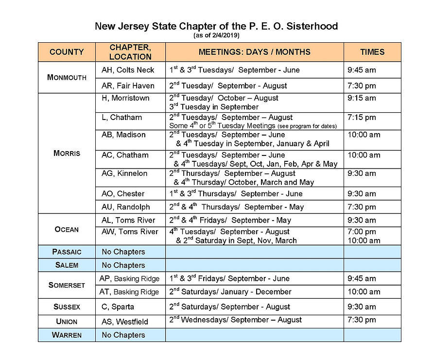 NJ Chapters by County_Meeting schedules_