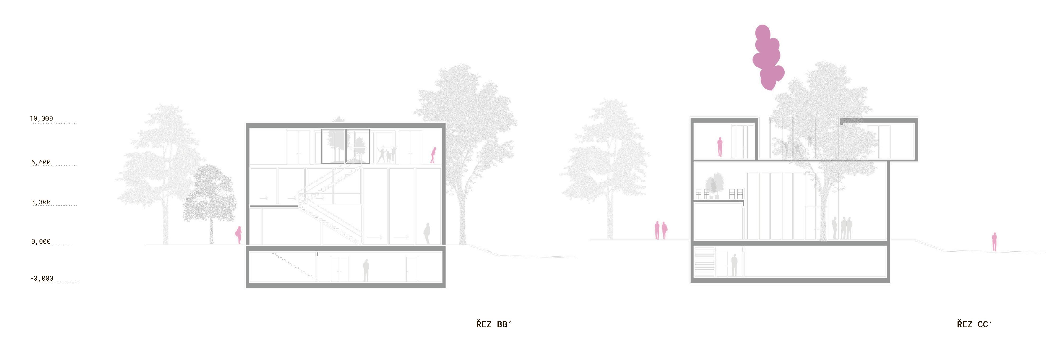 Příčné řezy - nová budova