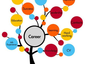 6 Ways You Benefit from Career Coaching