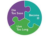 Living benefits circle.PNG