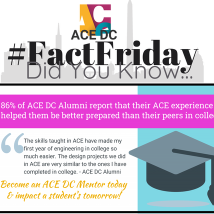 Introducing...ACE DC Fact Friday!