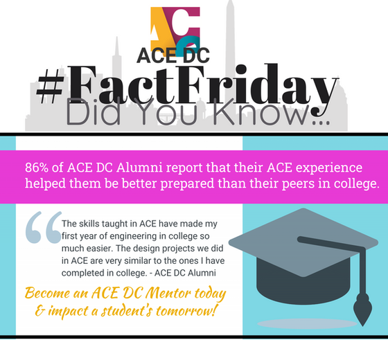Introducing...ACE DC Fact Friday!