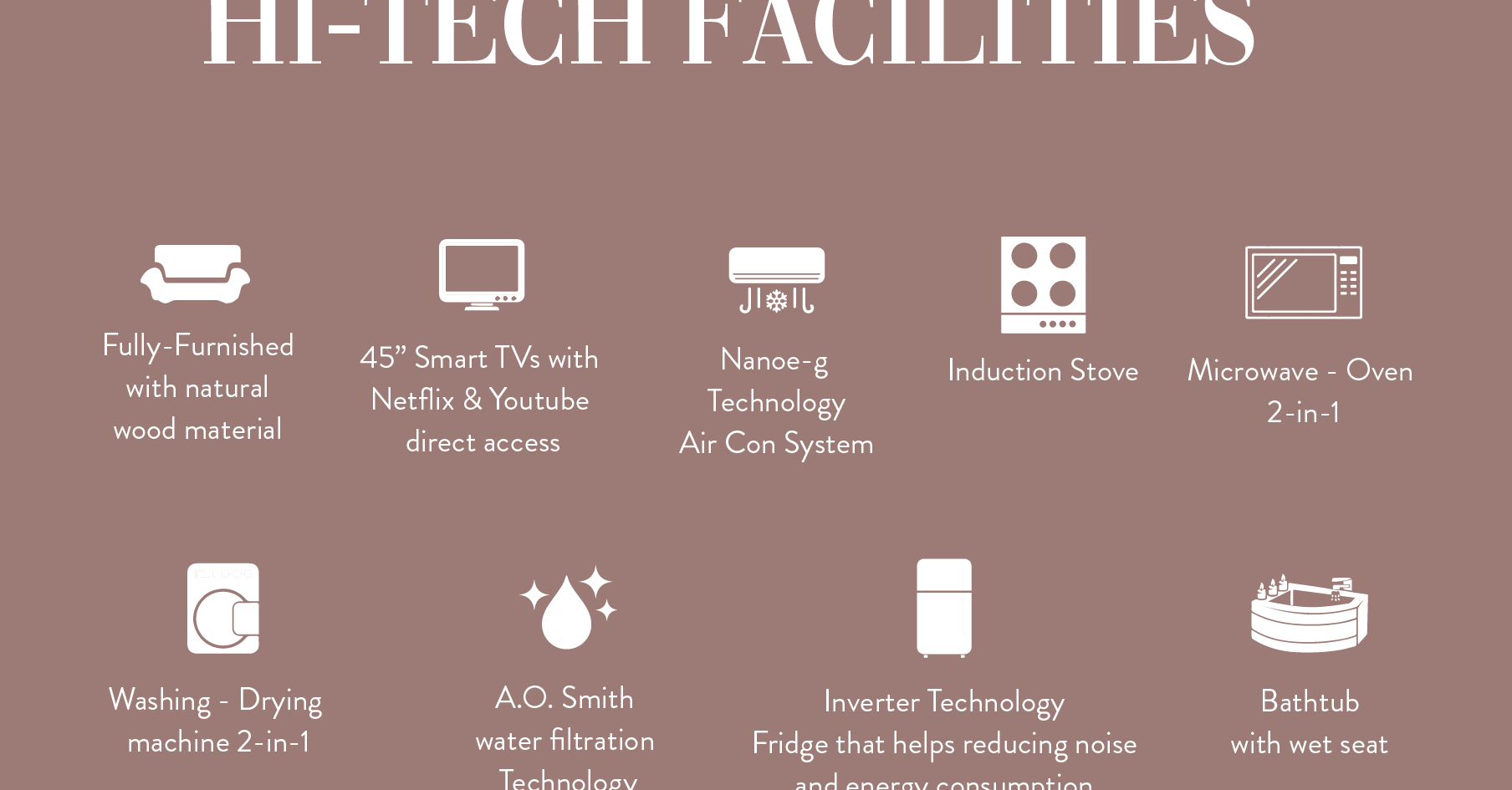 Facilities highlights
