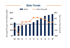 sales growth.PNG