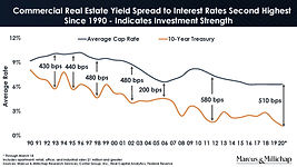 Yield Spread jpg.jpg