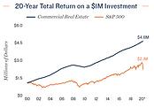 20 yr return graph.PNG