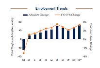 orlando employment.PNG