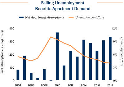 Employment_RB_MM_19.03_Chart.jpg