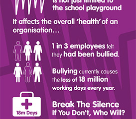 Bullying, the Me-Too movement & why I wrote Seven Signs