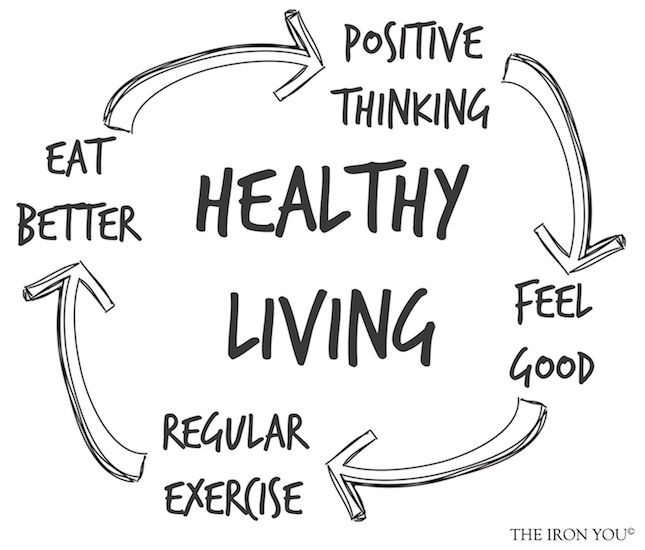 Nutrition and Wellness Reset