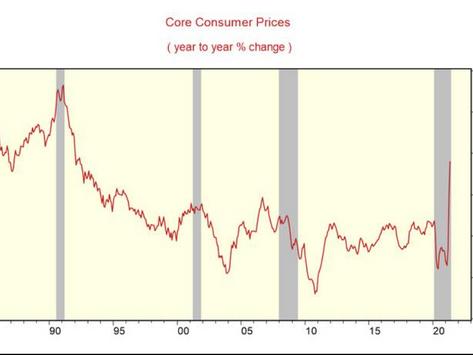 Inflationsraten steigen und steigen