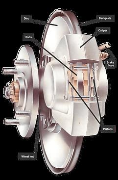 disc-brake.png