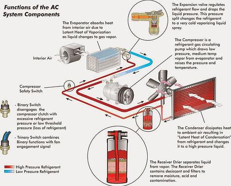 AC diagram.jpg