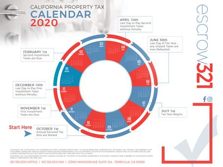 California Property Tax Calendar 2020