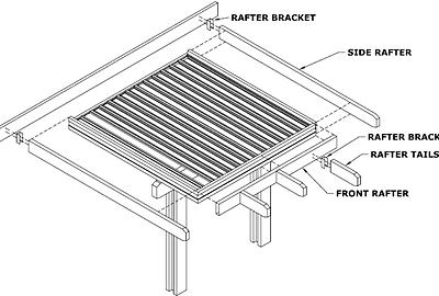 Patio Kits Direct Diy Alumawood Patio Covers How To Build