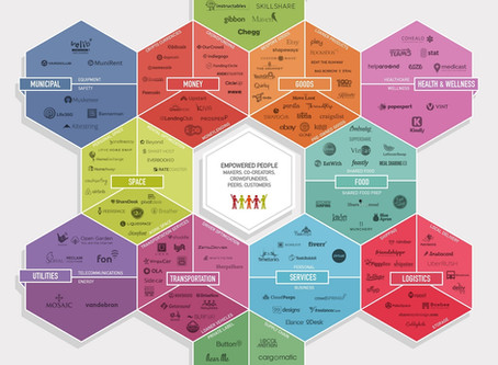 The Collaborative Economy – A constant through the ages