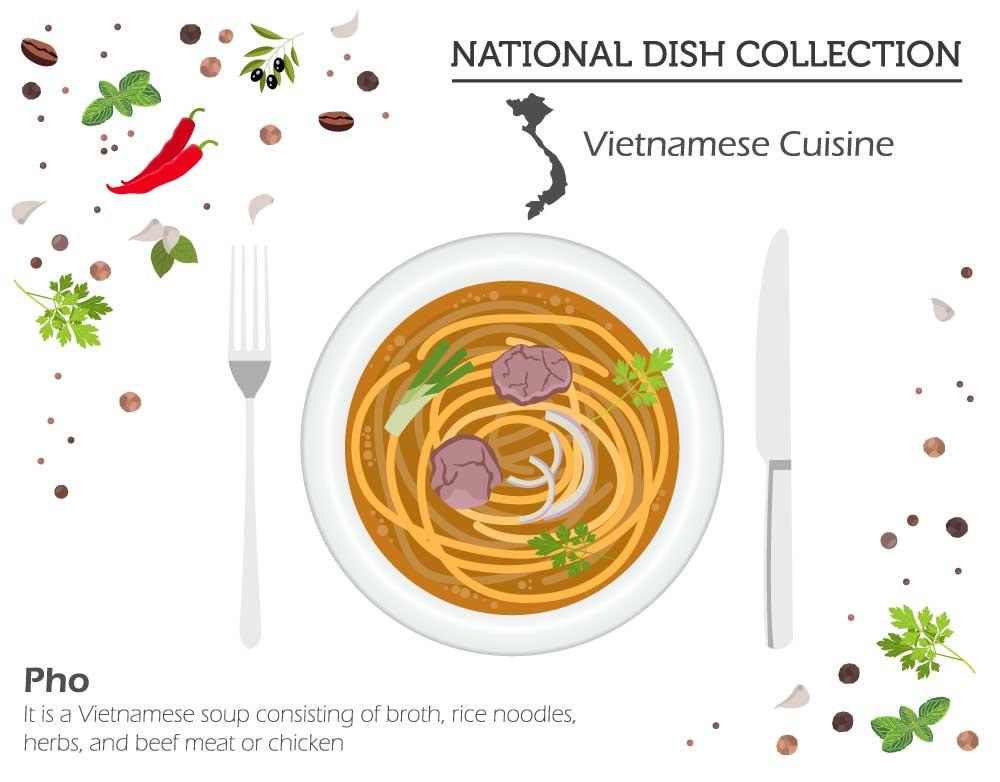 National Dish Vietnamese Cuisine Pho Food Highlight Bolsa Vietnamese Restaurant San Diego Blog Post