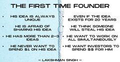 The first time founder by Lakshman Singh