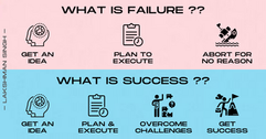 what is failure in startup business and