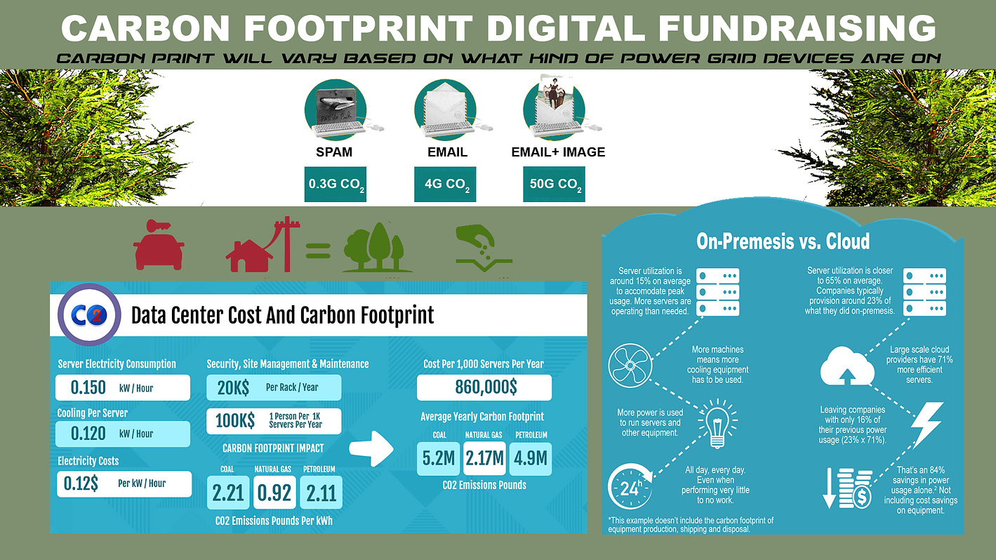 06-Digital FOOTPRINT-04.jpg
