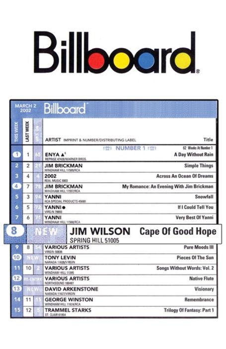 BillboardChart(Cape).jpeg