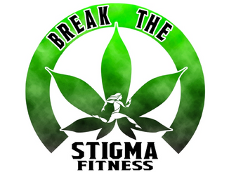 Fitness, Health & Wellness. One of several ancillary markets within Cannabis, poised for success