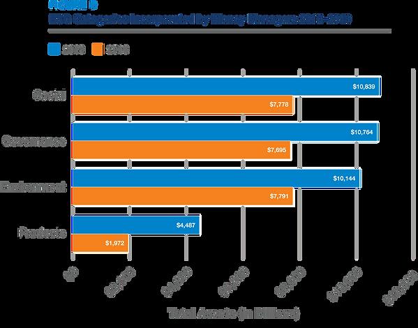 ESG Categories.png