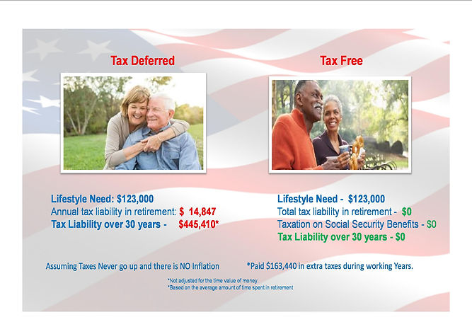 tax free vs tax deferred.jpg