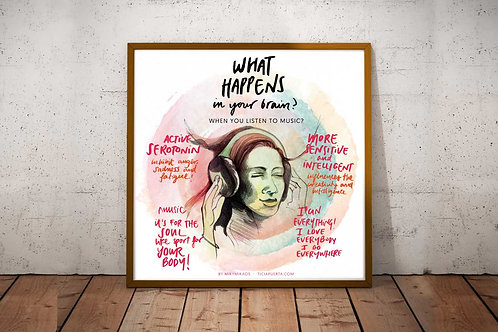 "Poster ""What happens in your brain when you listen to music?...?"""