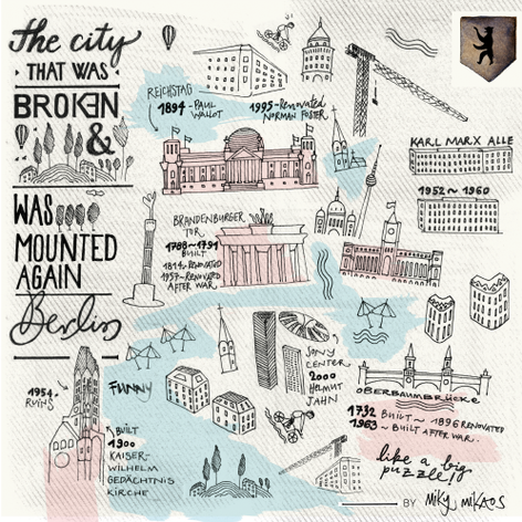 Berlin infography