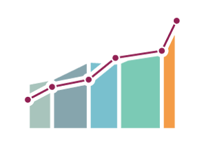 Graph to show positive impact on business growth from implementing good sustainability