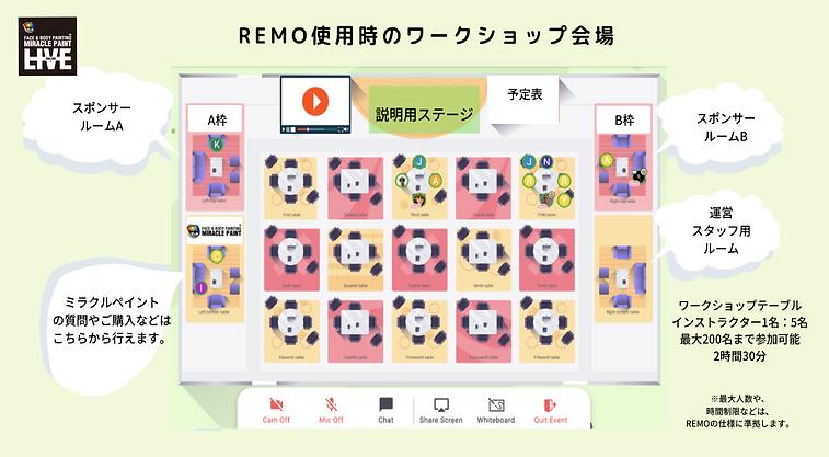 remowaorkshop