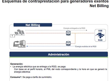 Net Billing