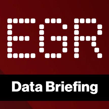 Data Protection Presentation @ EGR