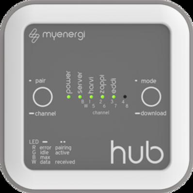 MyEnergi hub