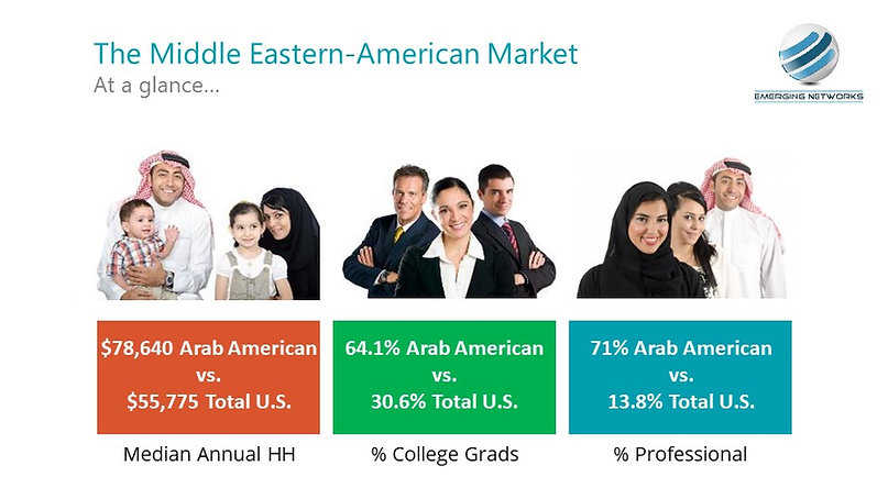 middle easter americans.jpg